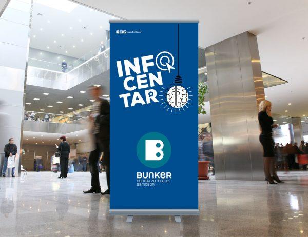 Bunker roll-up 'Infocentar'
